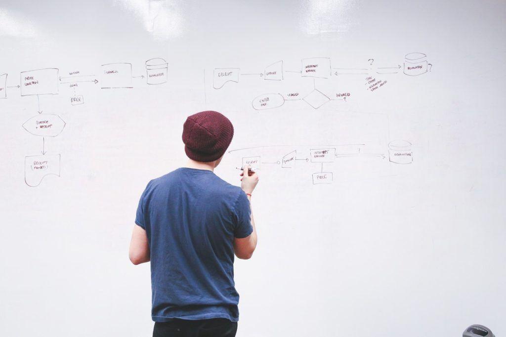 Projektstyring er en essentiel del af succesen